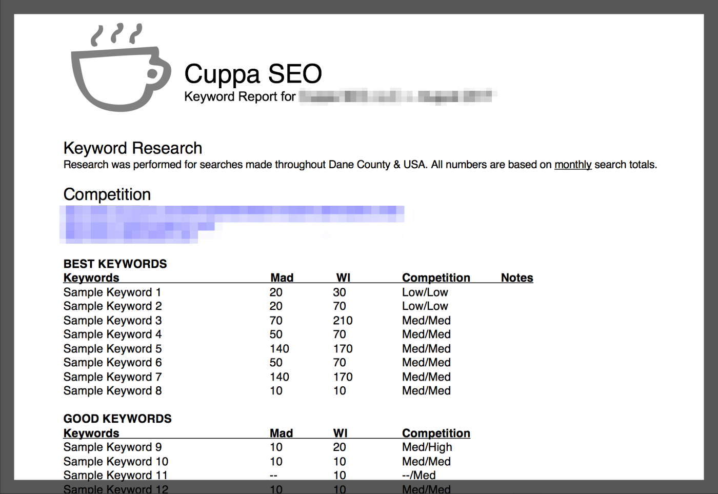 Keyword Report Cuppa SEO Web Design Madison WI