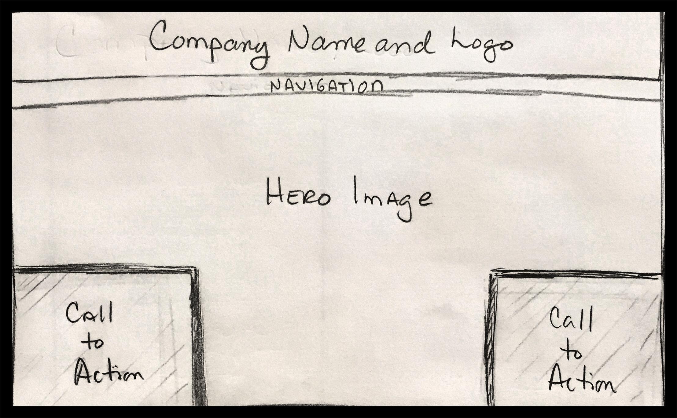 Desktop Web Design Conversion Strategies