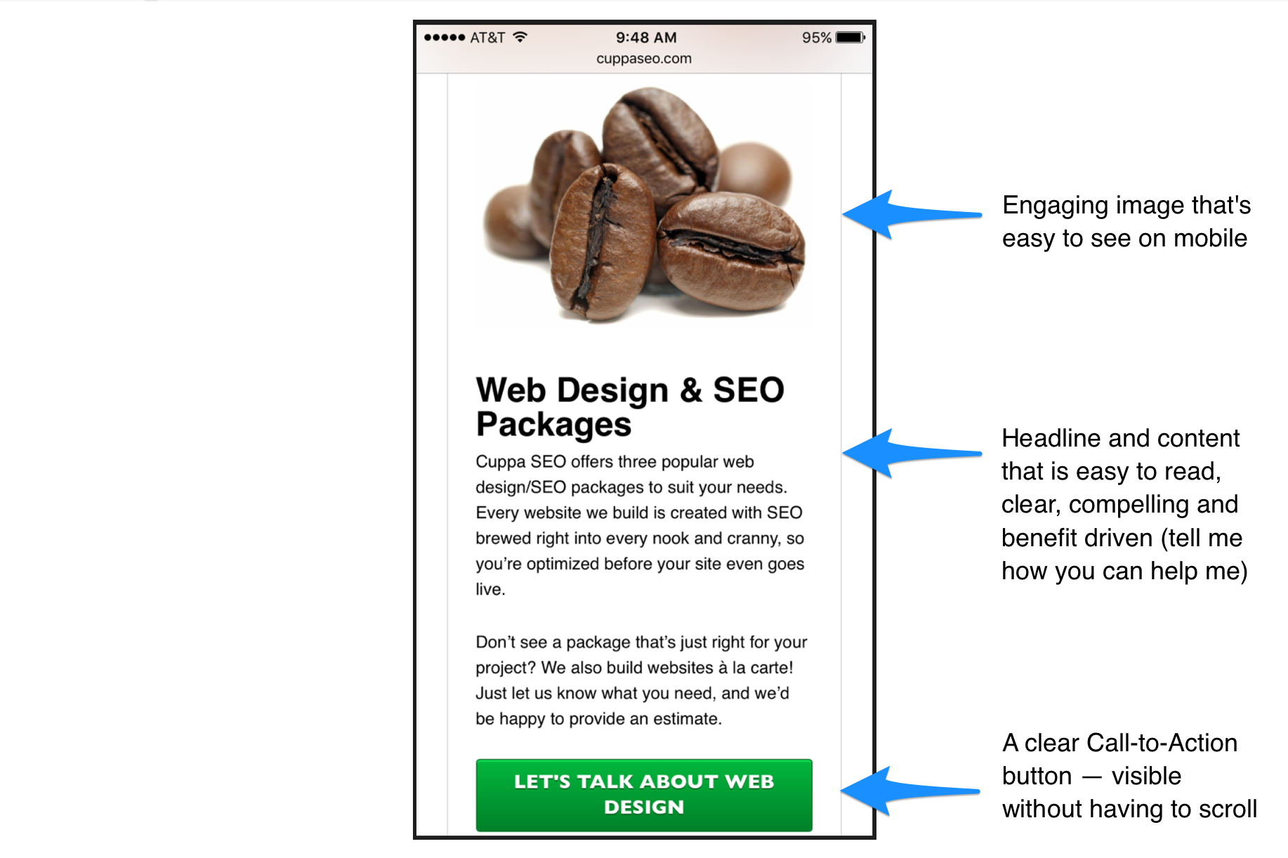 UX Call to Action Mobile Subpage