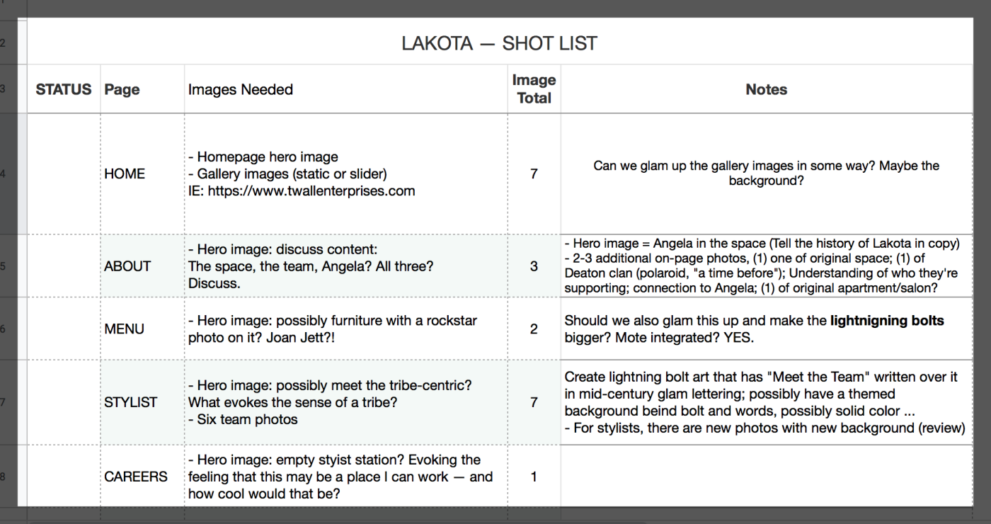 Shot List Example by Cuppa SEO Web Design Madison